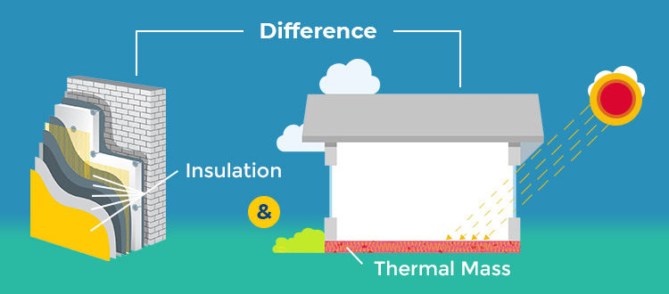 What's the Difference Between Thermal Insulation and Thermal Mass?