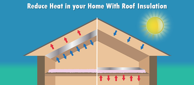 How to Keep Home Cool in Summer With Roof Insulation?